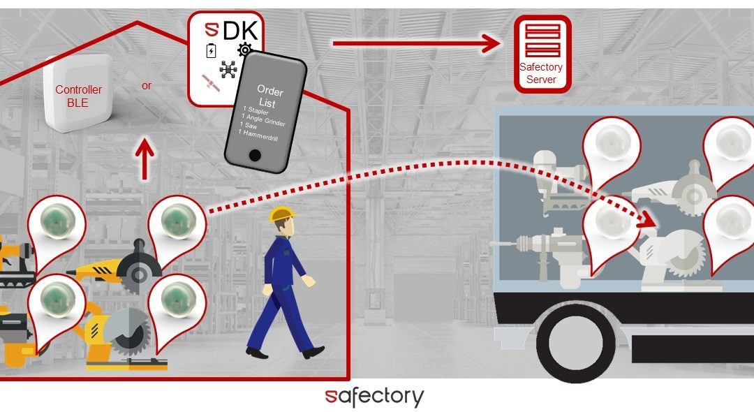 safectory tracking for craftsmen or sales staff